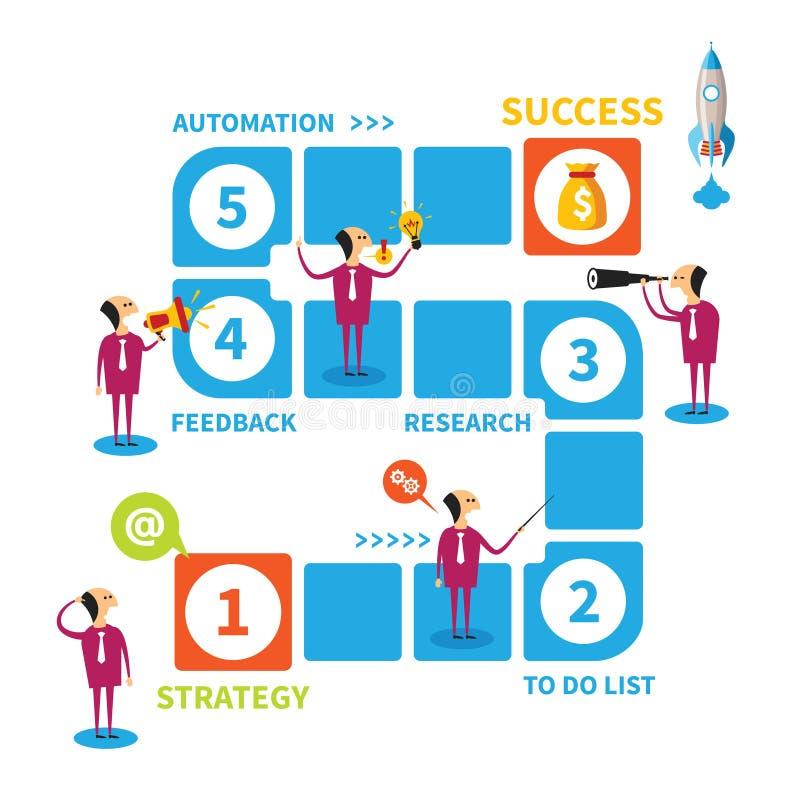 Fünf Schritte zum Erfolg vector Konzept in der flachen Art lizenzfreie abbildung
