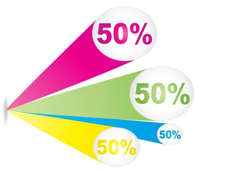 Fünfzig-Prozent-Rabatt vektor abbildung
