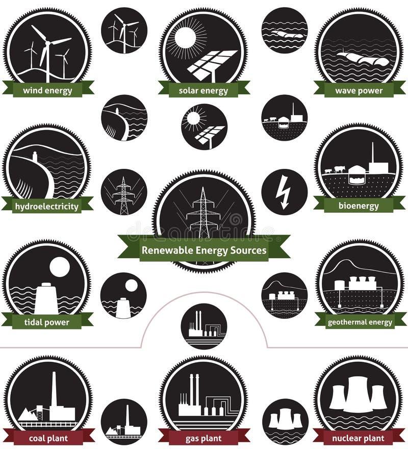 förnybara källor för energisymbolspacke vektor illustrationer
