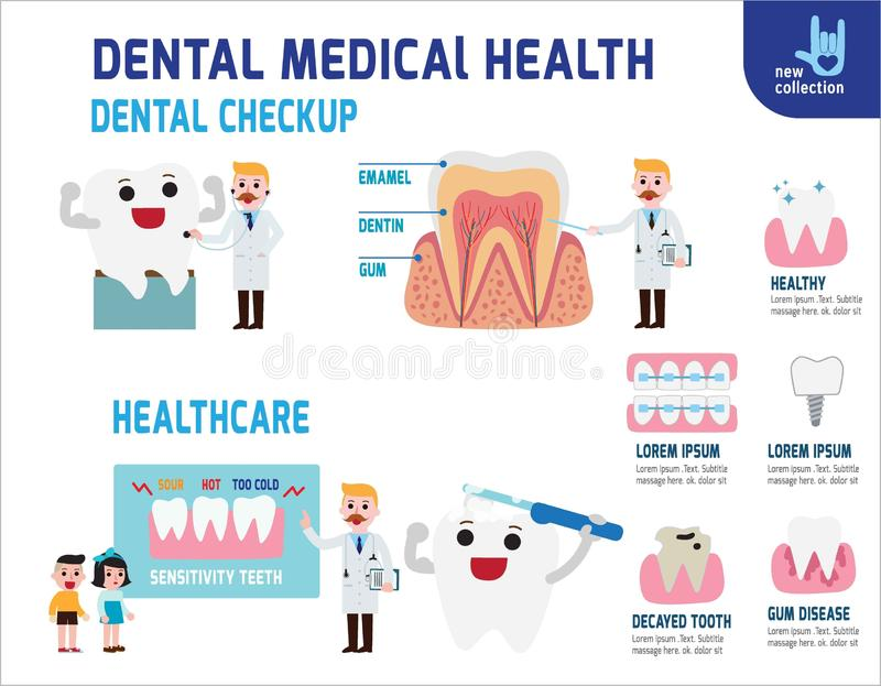 F?r best?ndsdeldesign f?r v?rd- medicinsk vektor infographic illustration royaltyfri illustrationer