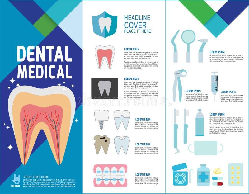 F?r best?ndsdeldesign f?r v?rd- medicinsk vektor infographic illustration stock illustrationer