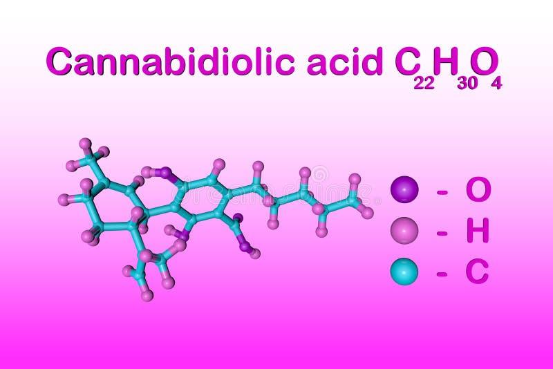 F?rmula qu?mica estructural y modelo molecular del ?cido cannabidiolic CBDA, un ingrediente activo en el c??amo derivado stock de ilustración