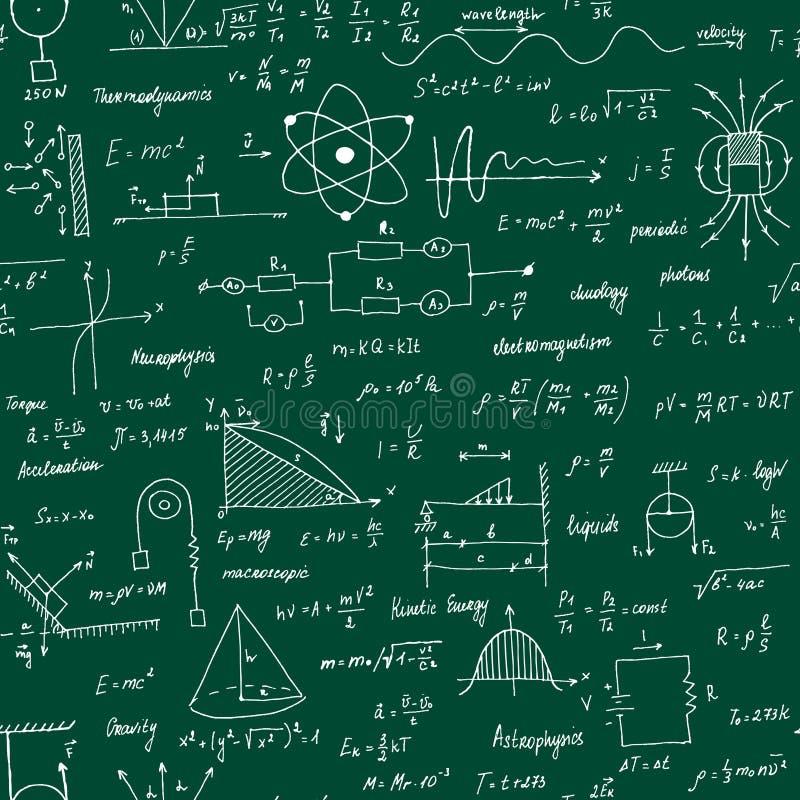 F?rmulas da f?sica Textura sem emenda Quadro-negro da escola com as f?rmulas e as equa??es ilustração do vetor