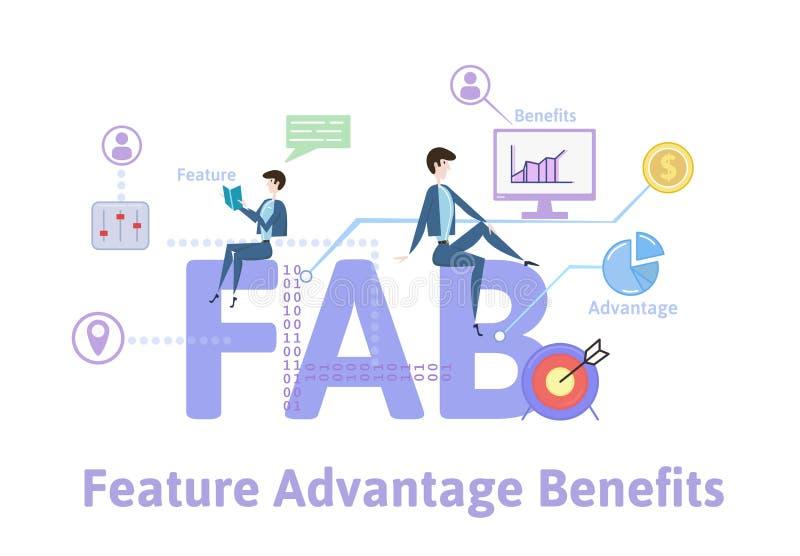 FAB särdragfördelsfördelar Begreppstabell med nyckelord, bokstäver och symboler Kulör plan vektorillustration på royaltyfri illustrationer