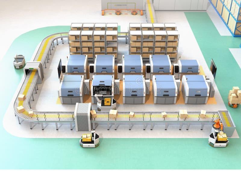 Fabbrica astuta fornita del AGV, del trasportatore del robot, dei tipografi 3D e del sistema robot di raccolto illustrazione vettoriale