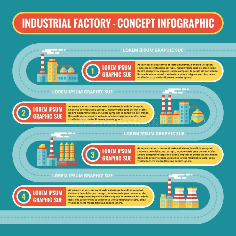 Fabbrica industriale - concetto infographic di affari nello stile piano di progettazione per la presentazione, il libretto, il si illustrazione di stock