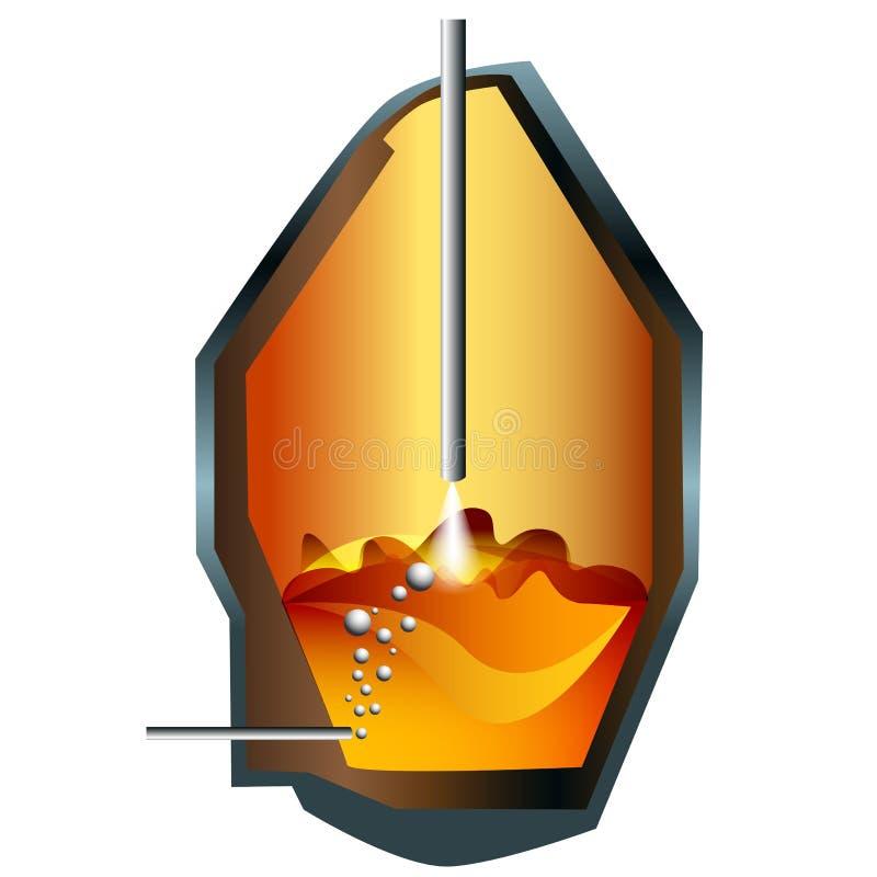 fabricación de acero 3d stock de ilustración