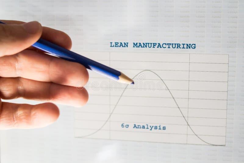 Fabrication maigre six diagrammes de sigma photo stock