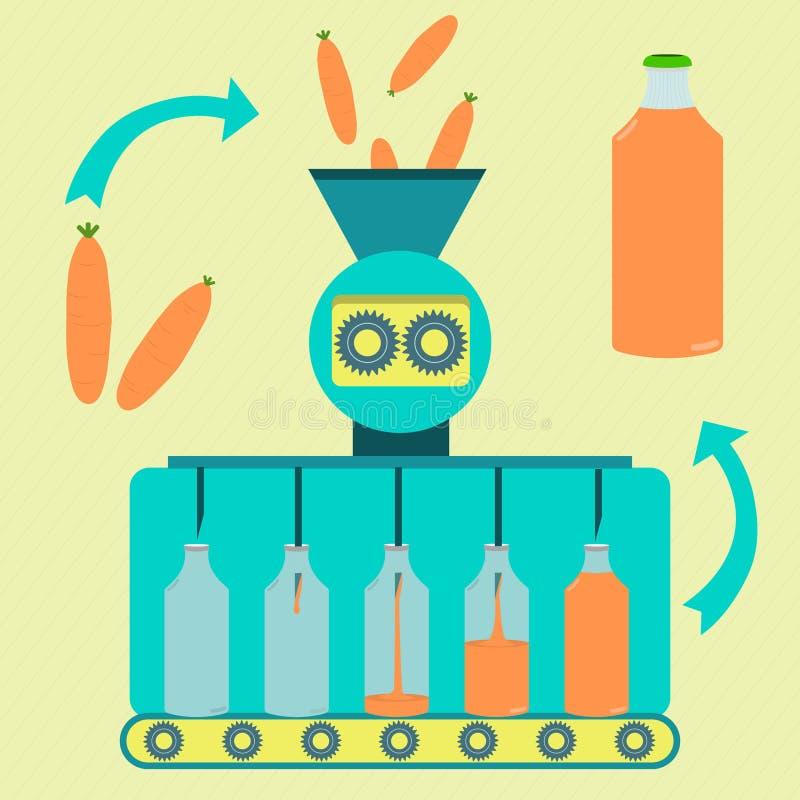 Fabriek van wortelsap vector illustratie