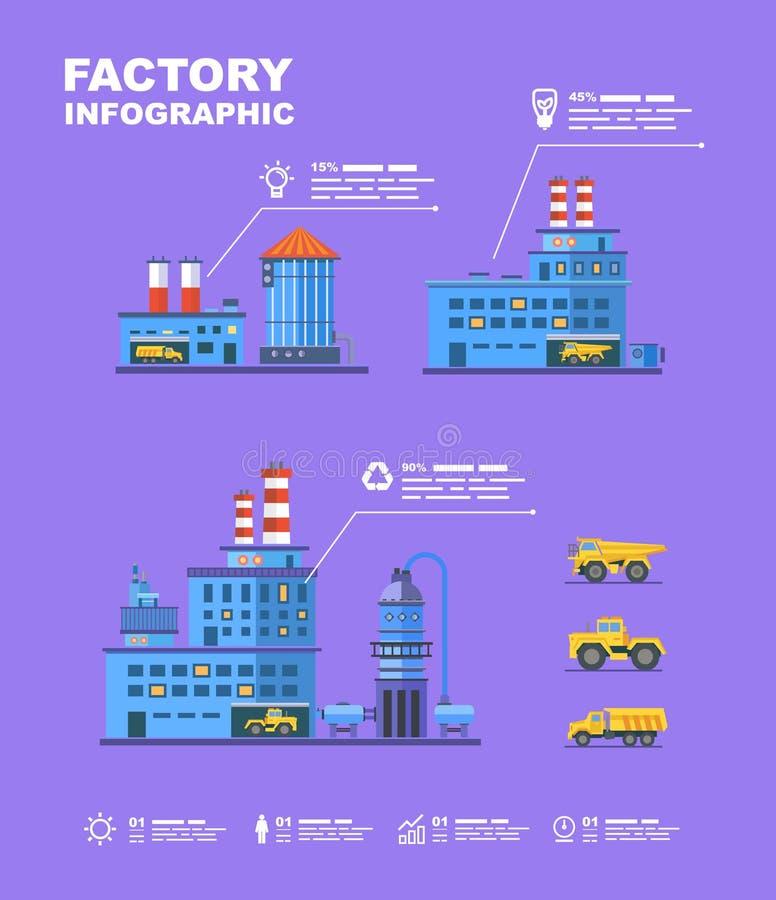 Fabrieksreeks Vlakke informatie grafische elementen Vector royalty-vrije illustratie