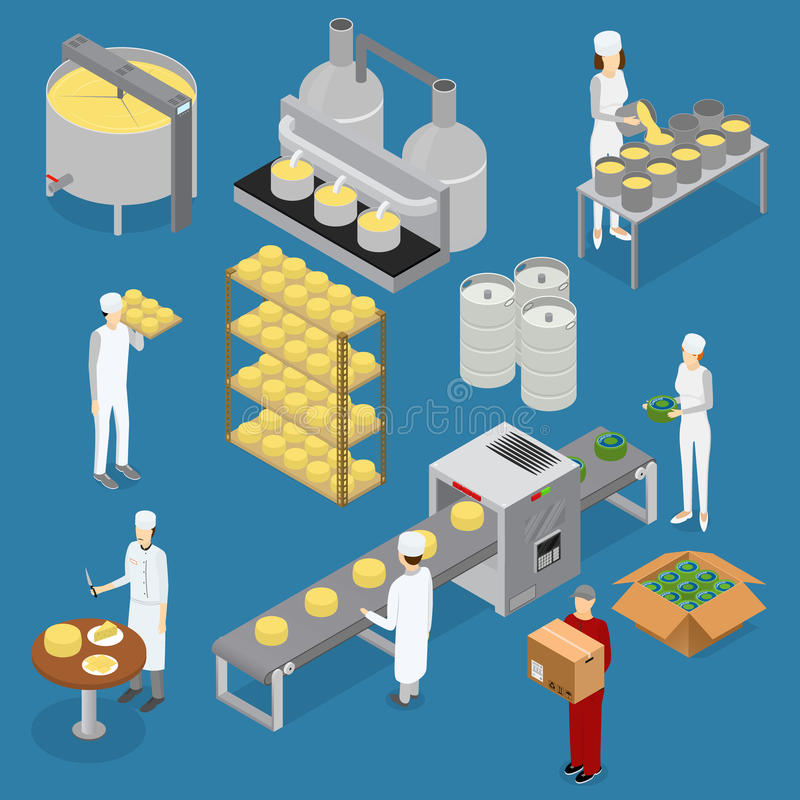 Fabriksosttillverkninglinje beståndsdelar och personal vektor stock illustrationer