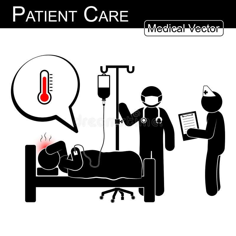 Fabrykuje opieka pacjenta w i pielęgnuje szpitalnym Medycznego i nauki (Czarny I Biały, Płaskim Wektorowym pojęciu, projekt) royalty ilustracja