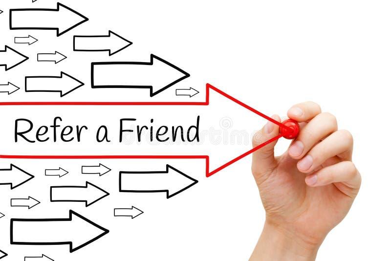 Faccia riferimento un concetto delle frecce dell'amico immagine stock