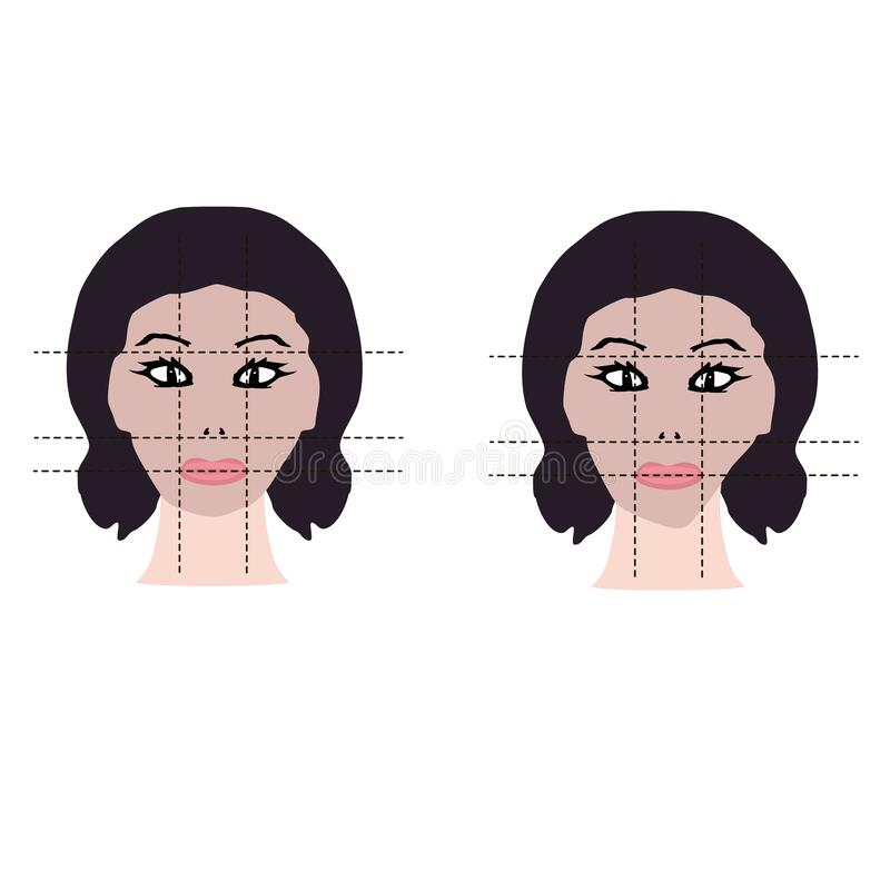 Free Face Asymmetry. Cosmetic Defect. Incorrect Teeth Bite Royalty Free Stock Image - 191096666