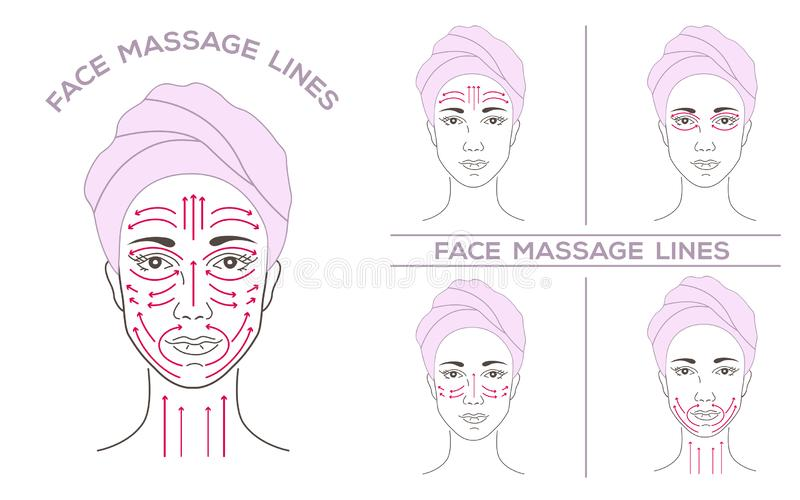 Face of a beautiful young woman in a spa salon, in a turban, a towel, massage lines. vector illustration