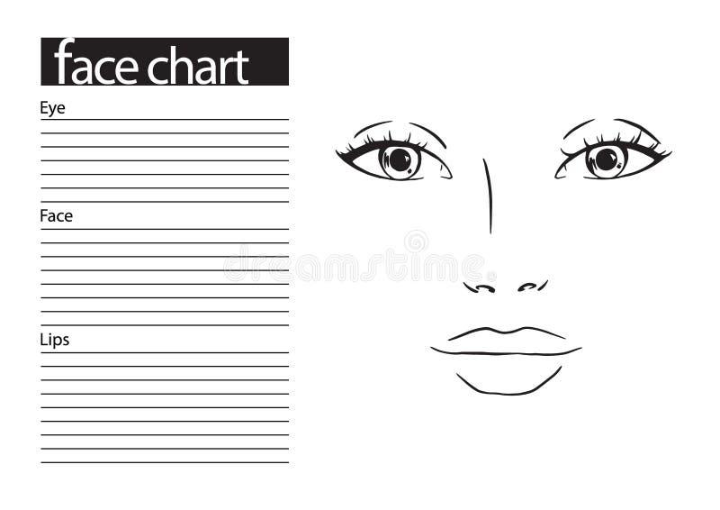 Face chart Makeup Artist Blank. Template. illustration. Woman Face chart Makeup Artist white Blank. Template. Vector illustration royalty free illustration