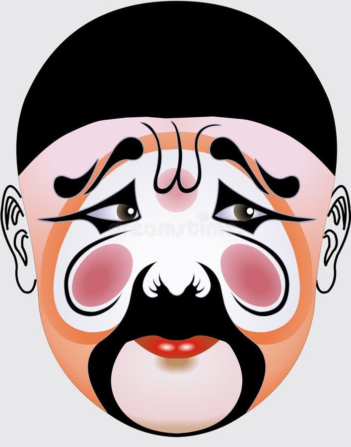 Face chinesa da ópera ilustração do vetor