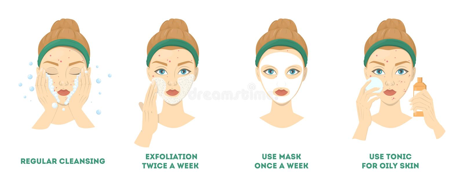Face cleansing and care steps for acne treatment vector illustration