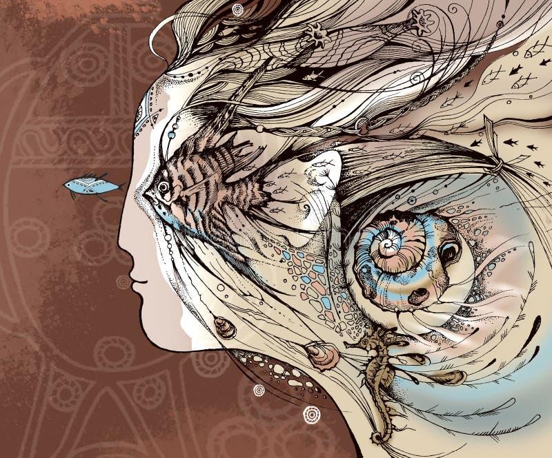 Face_fisheyes стоковые изображения rf