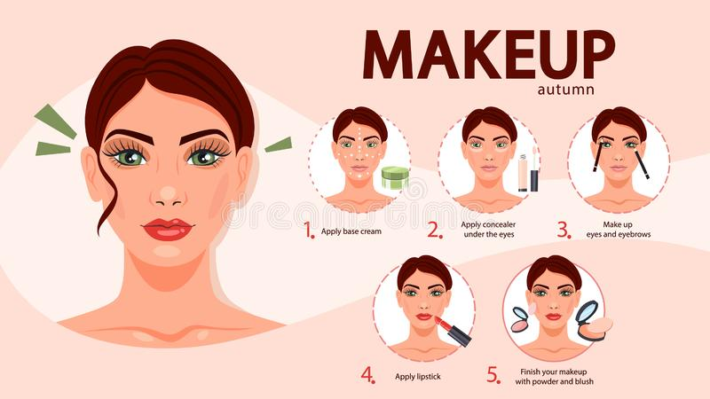Face makeup tutorial for woman. Applying creamand concealer. Face makeup tutorial for woman. Applying cream and concealer on skin. Daily routine of face stock illustration