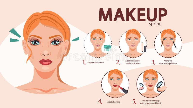 Face makeup tutorial for woman. Applying creamand concealer. Face makeup tutorial for woman. Applying cream and concealer on skin. Daily routine of face vector illustration