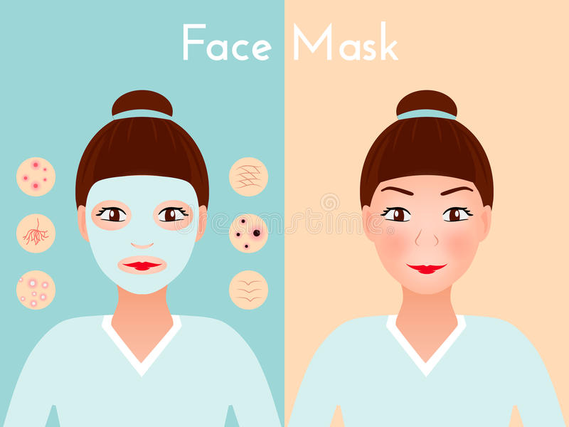 Face mask. woman applying Facial cleansing against skin problem. Health care infographic. Beauty Cosmetics Treatments vector illustration