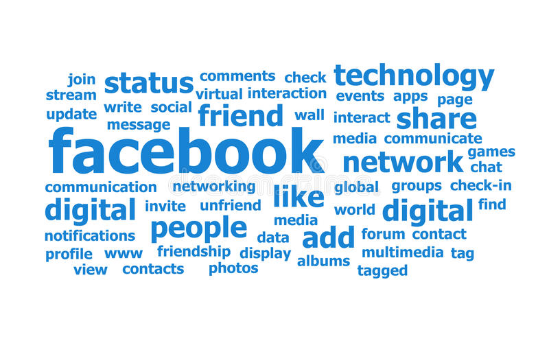 Facebook Word Cloud. Words connected with Facebook and Social Media