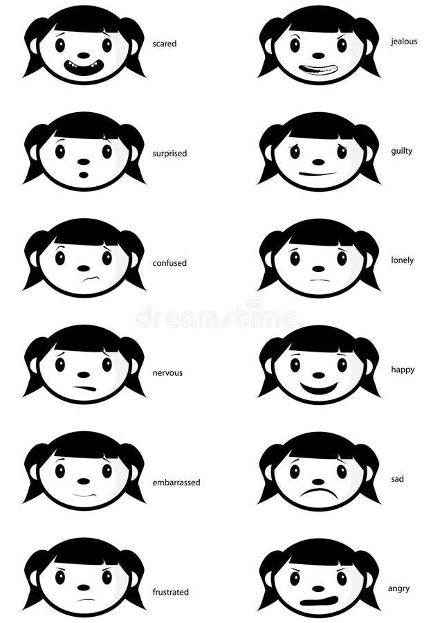 Faces da emoção ilustração do vetor