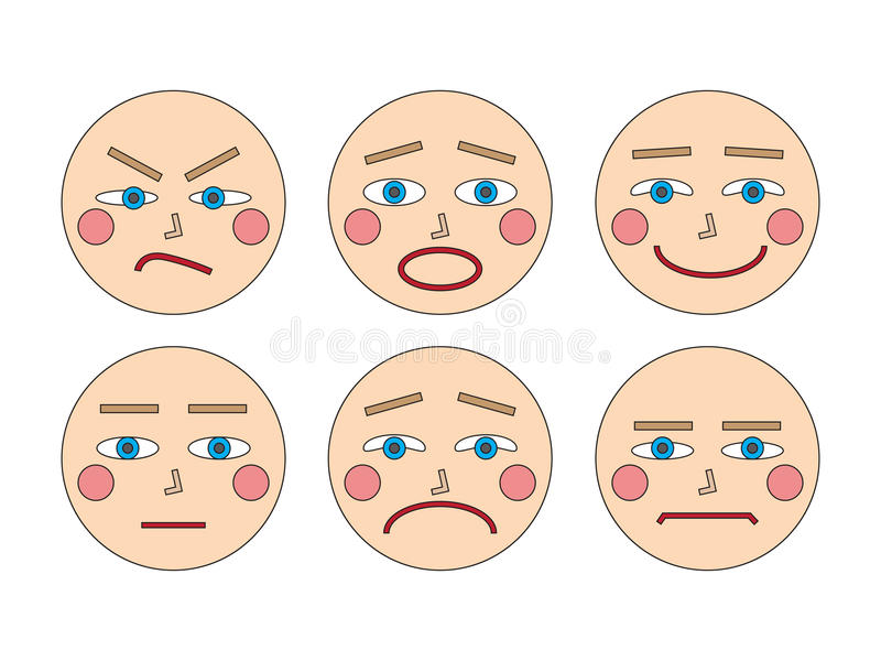 Faces and emotions