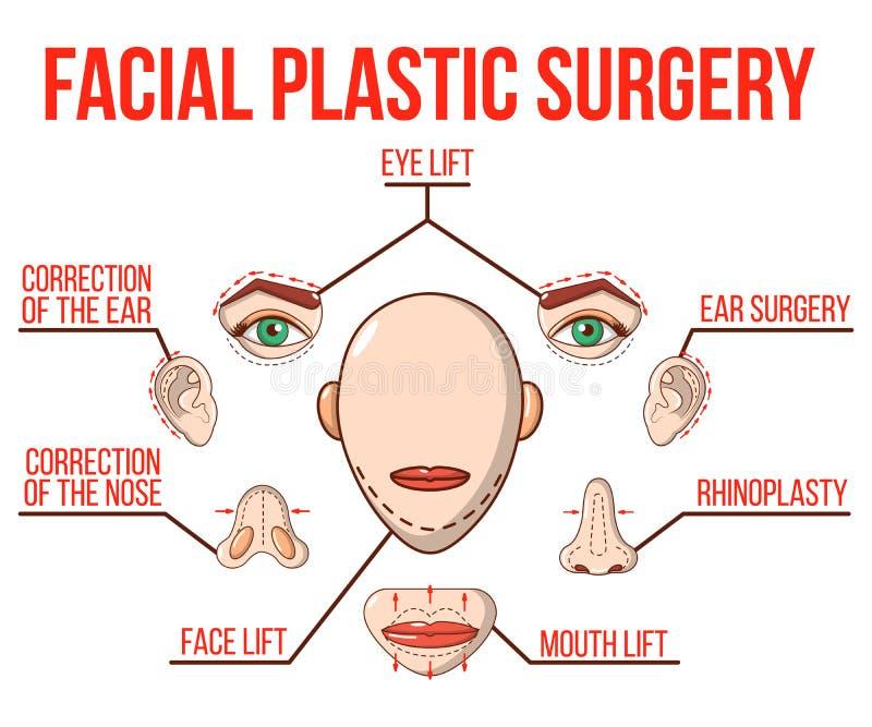 Facial plastic surgery concept banner, cartoon style. Facial plastic surgery concept banner. Cartoon banner of facial plastic surgery vector concept for web vector illustration