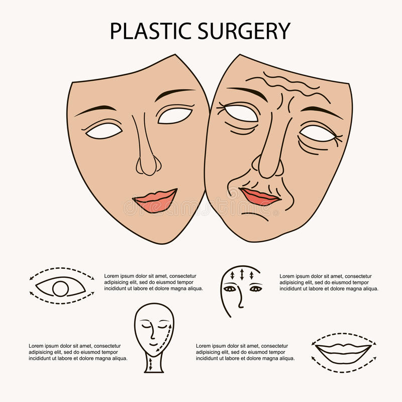 Facial plastic surgery concept. Composition for banner or flyer, abstract vector illustration stock illustration