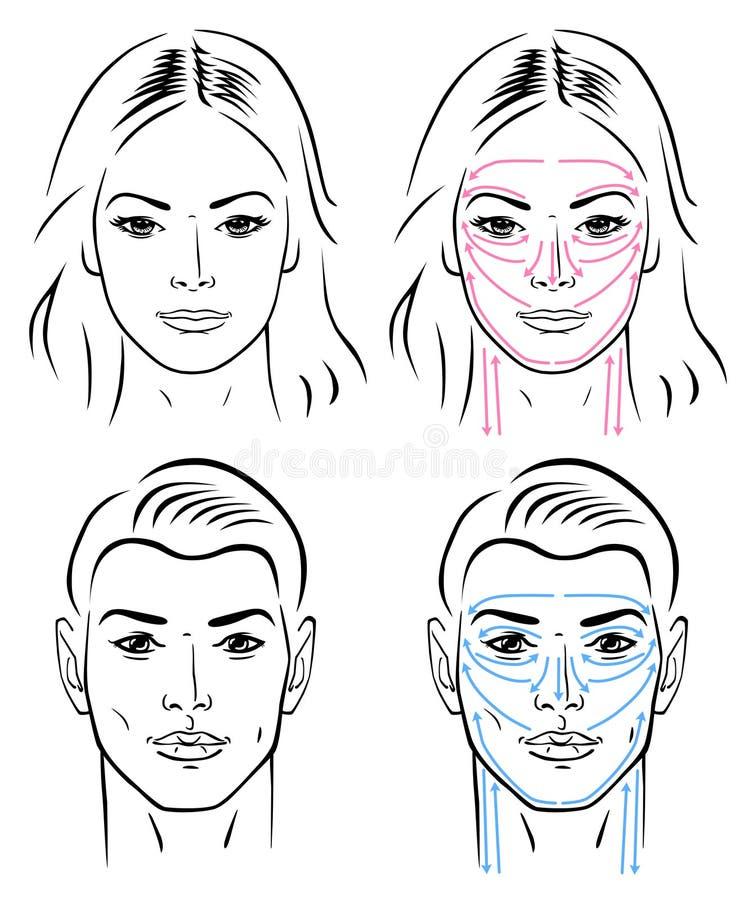 Facial que faz massagens linhas para o homem e a mulher ilustração royalty free