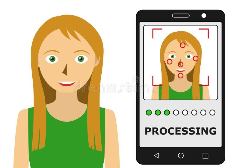 Facial recognition. Biometric identification. vector illustration
