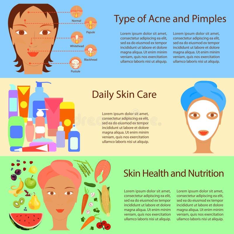 Facial treatment flyer stock illustration