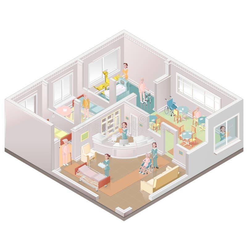 Facilidade devida do lar de idosos ilustração royalty free