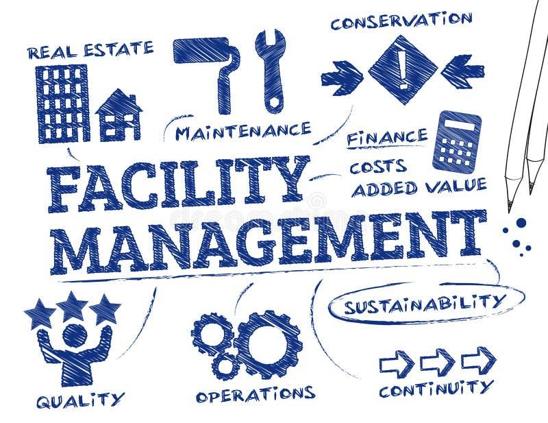 Facility management royalty illustrazione gratis