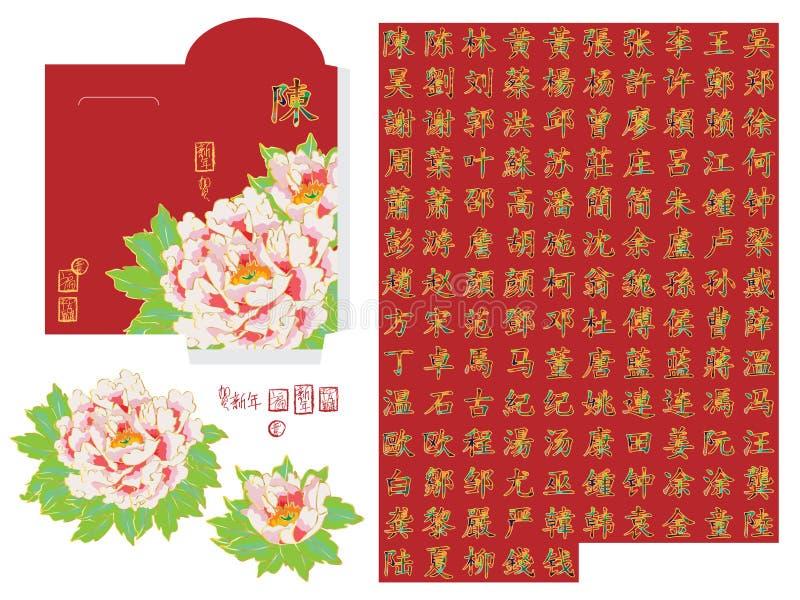 Fack för pengar för kinesnamnuppsättning royaltyfri illustrationer