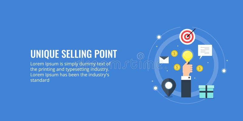 Factor de venta único - USP, comercializando para el marcado en caliente del negocio Bandera plana del vector del diseño stock de ilustración
