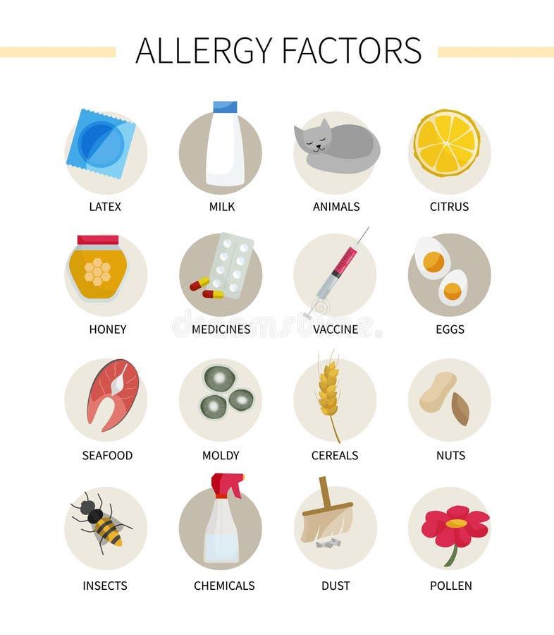 Factores de la alergia alergénicos stock de ilustración