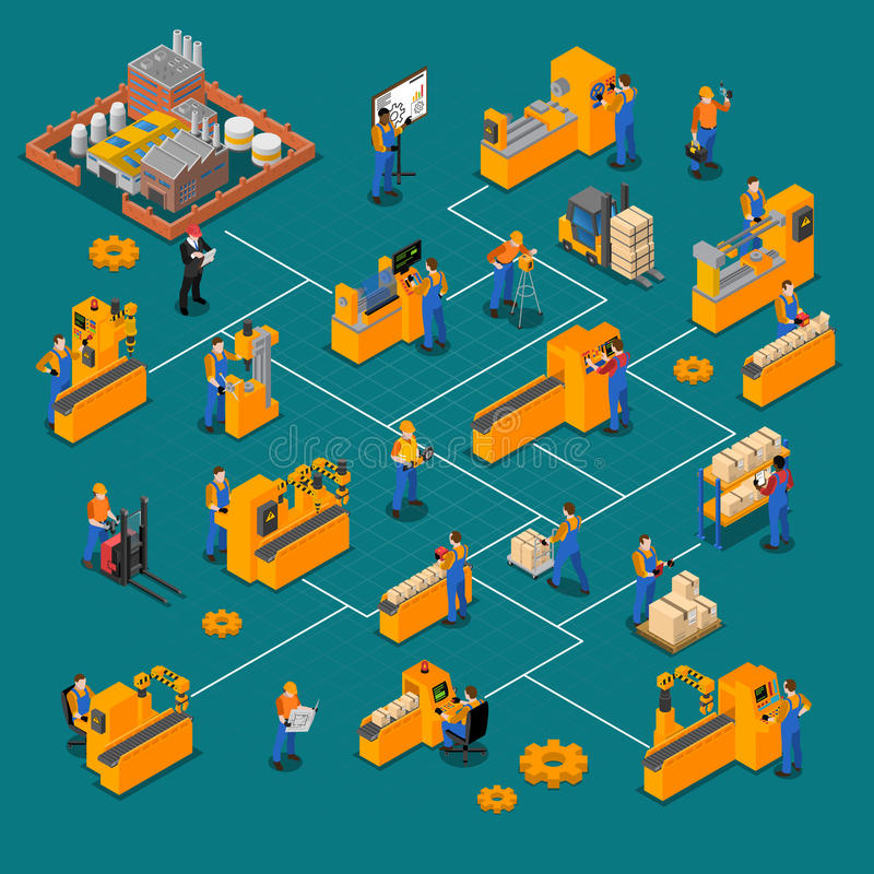 Factory Workers Isometric Composition. With production symbols vector illustration royalty free illustration
