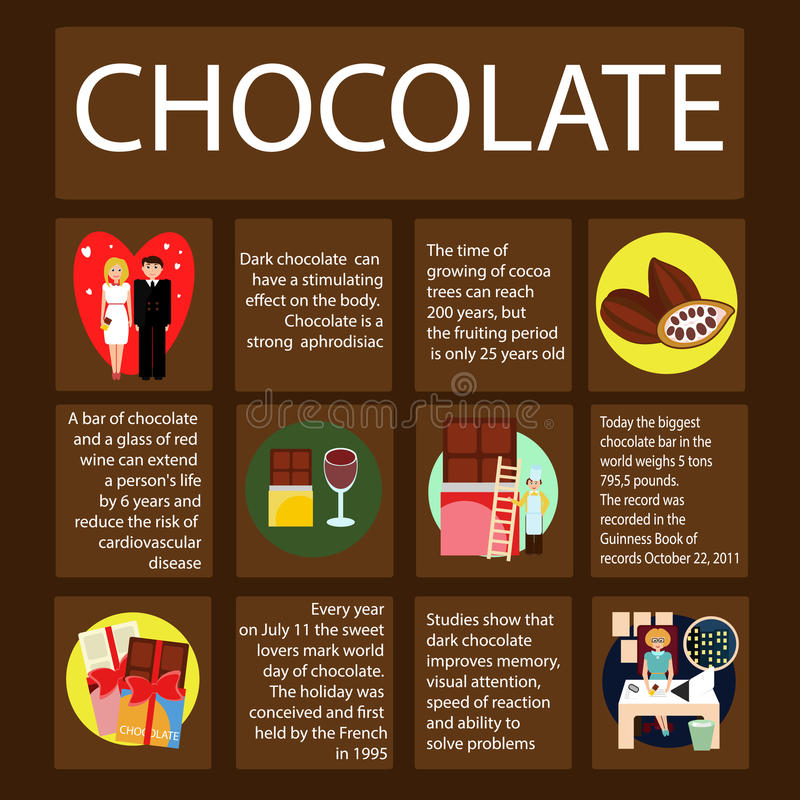 Facts about chocolate stock image
