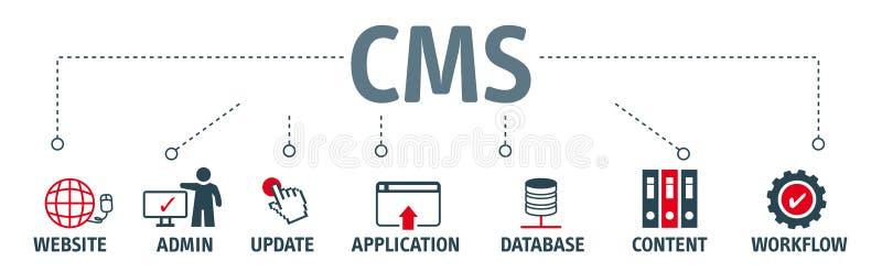 Fahnen-Content Management-System vektor Ikonen stock abbildung