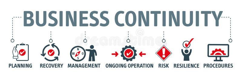 Fahnen-Geschäftskontinuitäts-Planungskonzept lizenzfreie abbildung