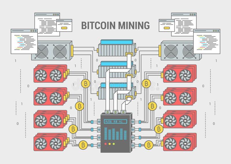 Fahnenentwurf Bitcoin-Bergbau des Konzeptes flacher lizenzfreie abbildung