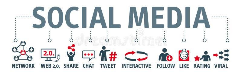 Fahnensocial media Ikonen und Schlüsselwörter lizenzfreie abbildung