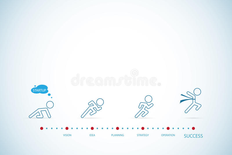 Fahrstufe des Läufers von Anfangspunkt zu Ziellinie-, Start- und Geschäftskonzept lizenzfreies stockfoto