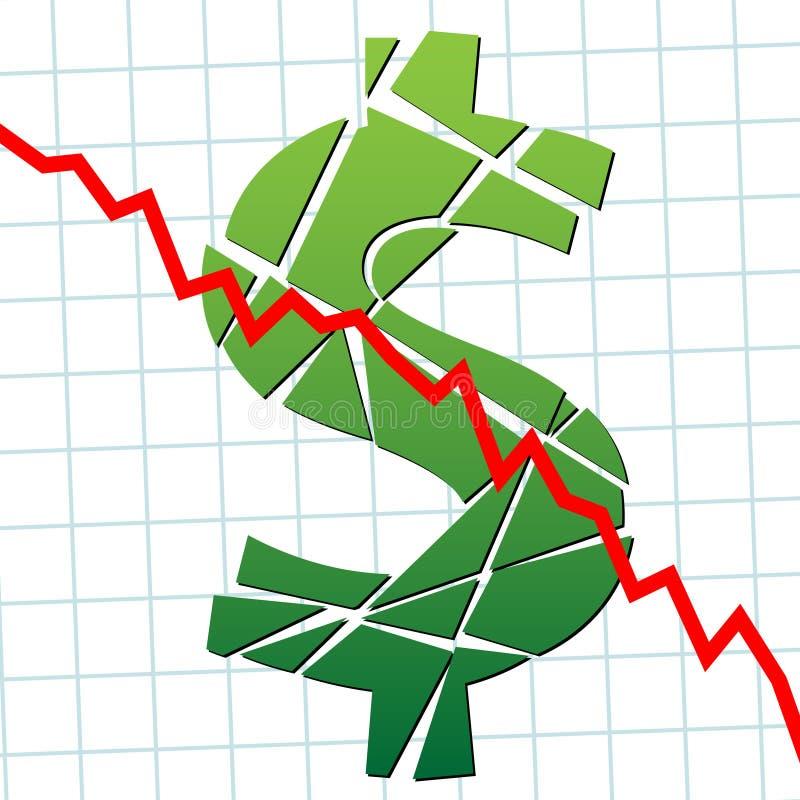 Faible a cassé l'argent de devise des USA du dollar illustration libre de droits