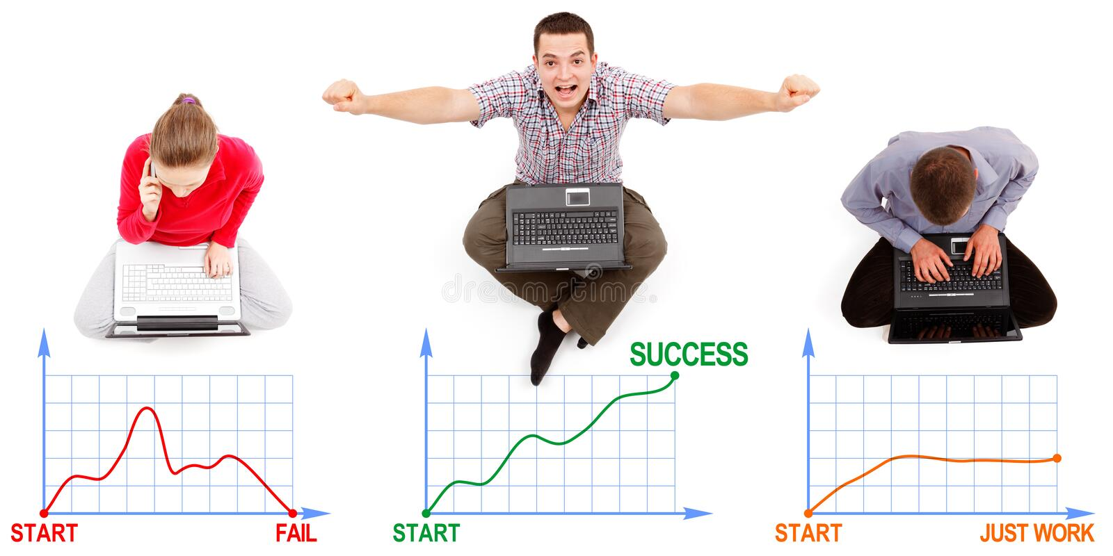Fail, success and endless work. Graphs, persons over, showing the respective emotions stock photos