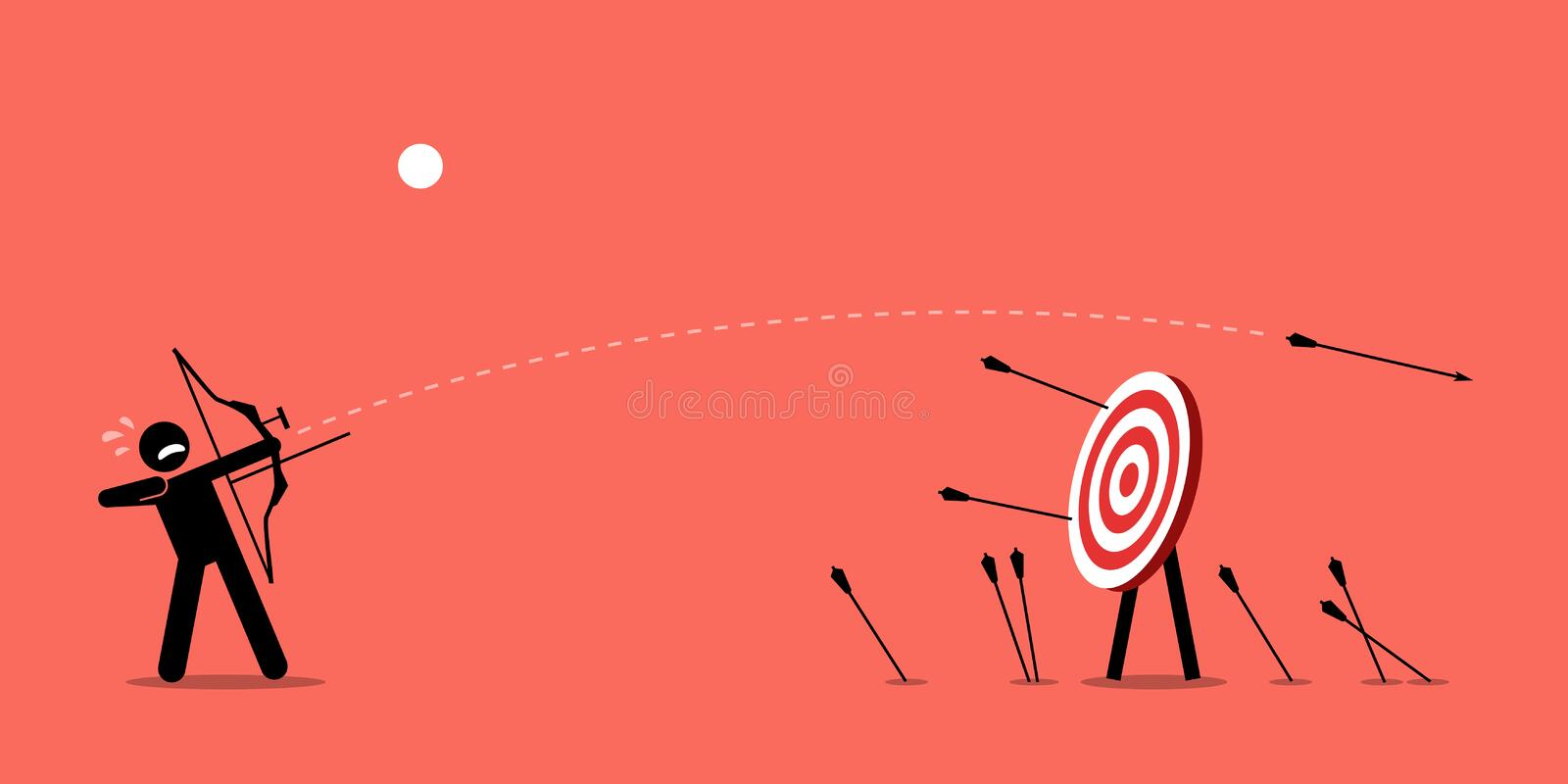 Failing to hit the target. Man desperately trying to shoot arrows with bow to hit the bullseye but failed miserably. Vector artwork depicts failure, inaccurate vector illustration