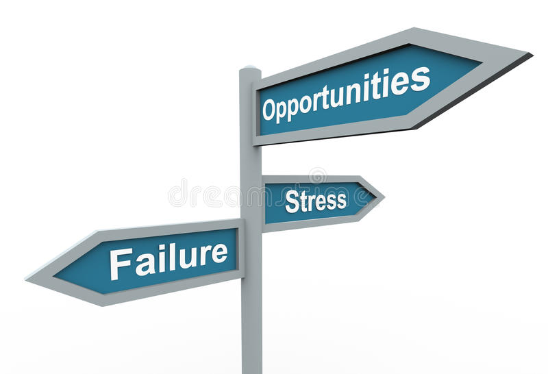 Failure and opportunity. 3d road sign of text failure stress and opportunity royalty free illustration